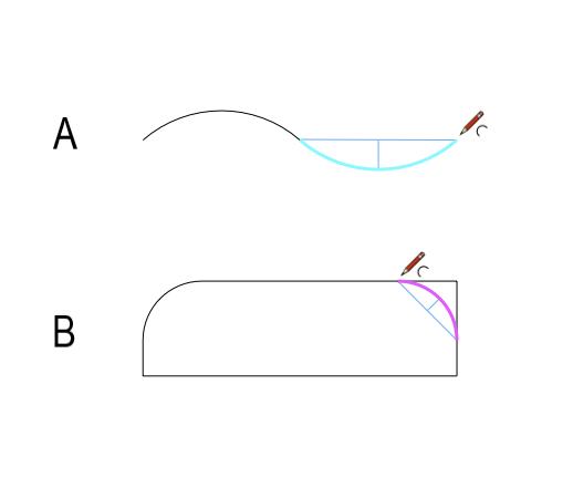 A) Styczna z wykorzystaniem Łuku z 2 punktów; B) Fazowanie elementu.