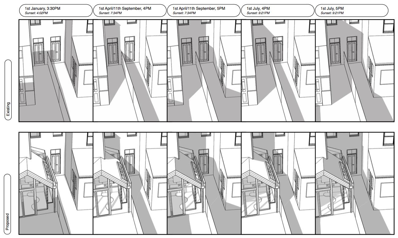 Wczesne analizy nasłonecznienia i zacienienia pokazujące odpowiedni dobór parametrów spadku dachu. Cienie rzucane przez przybudówkę nie wpływają negatywnie na sąsiedni budynek.